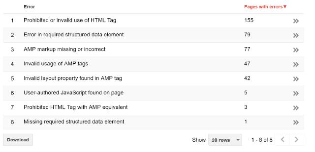 AMP Result Errors