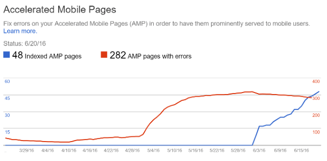 Google AMP Index Results