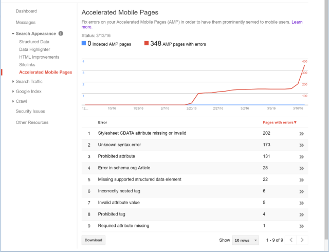 DanylkoWeb's Google Amp Pages Results