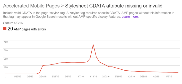 Graph from Google's Search Console describing the results of implementing Google AMP pages