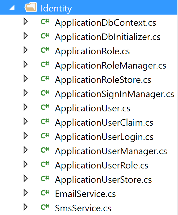 Screenshot of Directory structure for Microsoft Identity