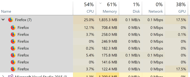 Firefox Quantum Memory in Task Manager