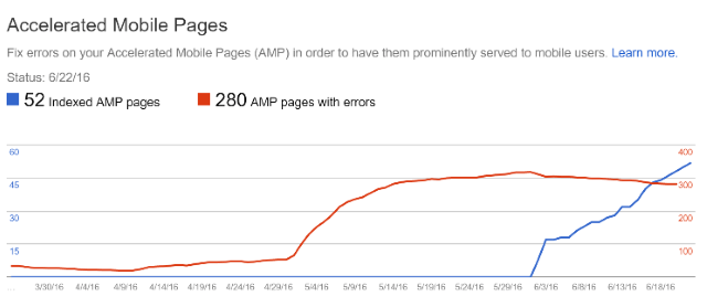 Updated AMP Page Results